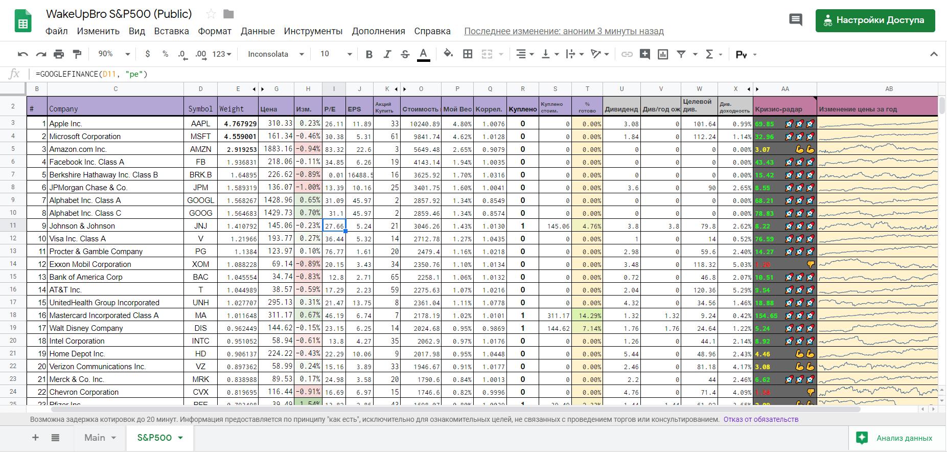 Google таблица S&P500