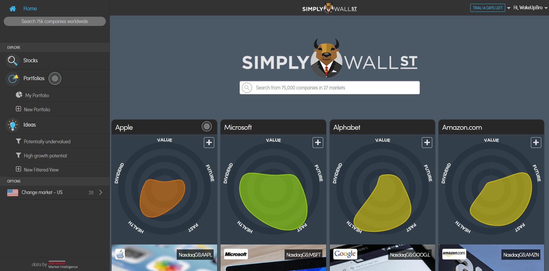 Сервис simplywall.st