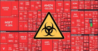 Падение акций из-за коронавируса
