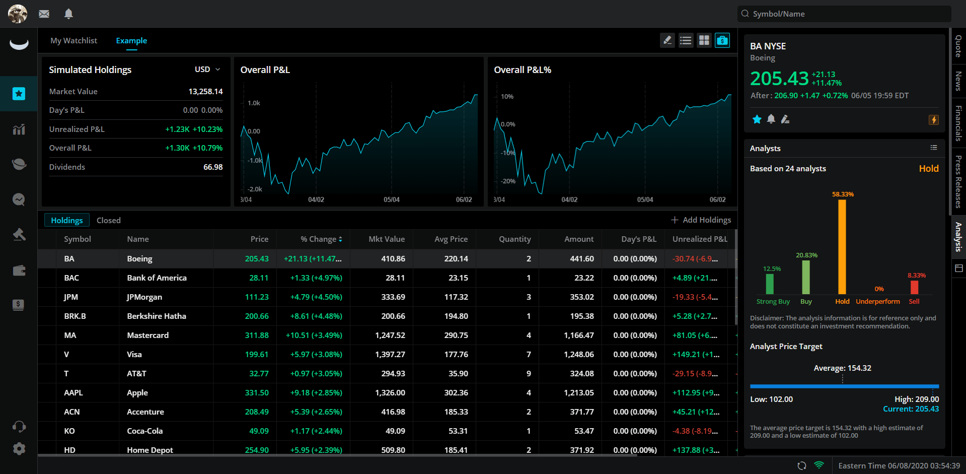 Webull - приложение для отслеживания динамики инвестиционного портфеля